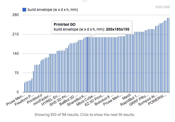 3d_print_build_envelop