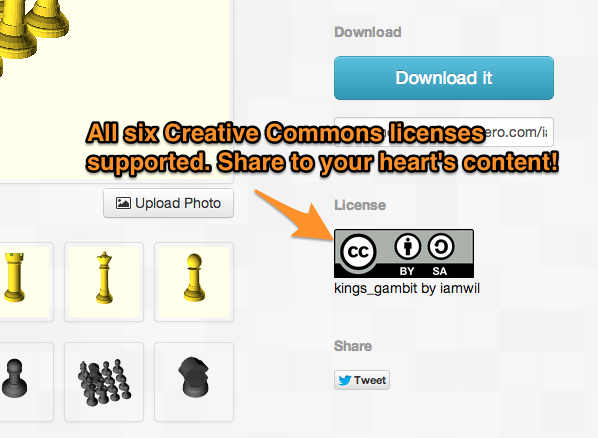 Cubehero launches support for all six creative_commons licenses