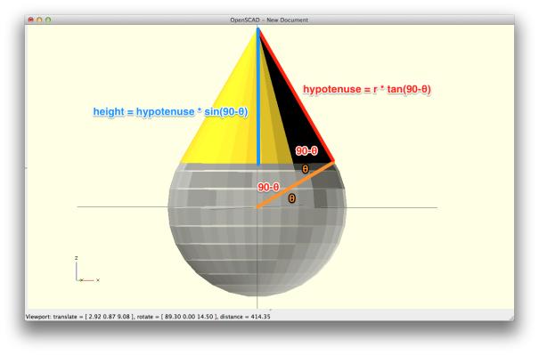tangent cone