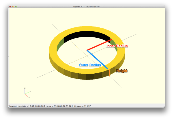 ring_inner_outer